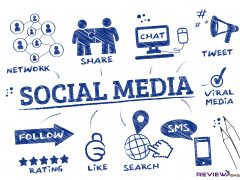 How-Will-Social-Media-Marketing-Be-In-The-Future