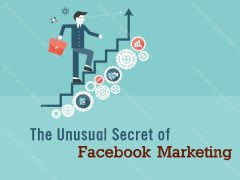 The Unusual Secret of Facebook Marketing