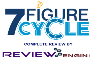 Image result for 7 Figure Cycle