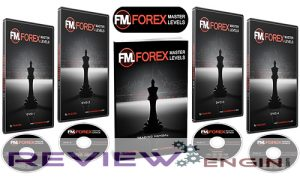 Forex Master Levels