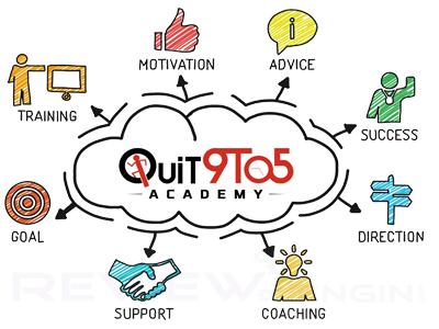 Quit 9 To 5 Academy